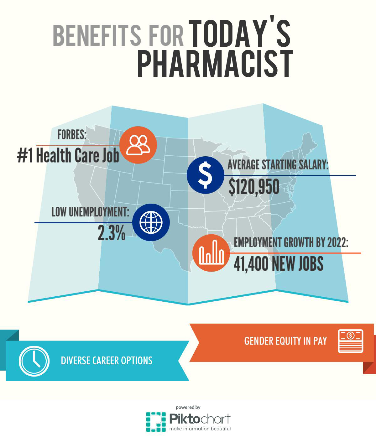 Today's Pharmacist(2) copy